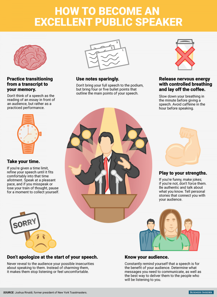 how-to-become-an-excellent-public-speaker